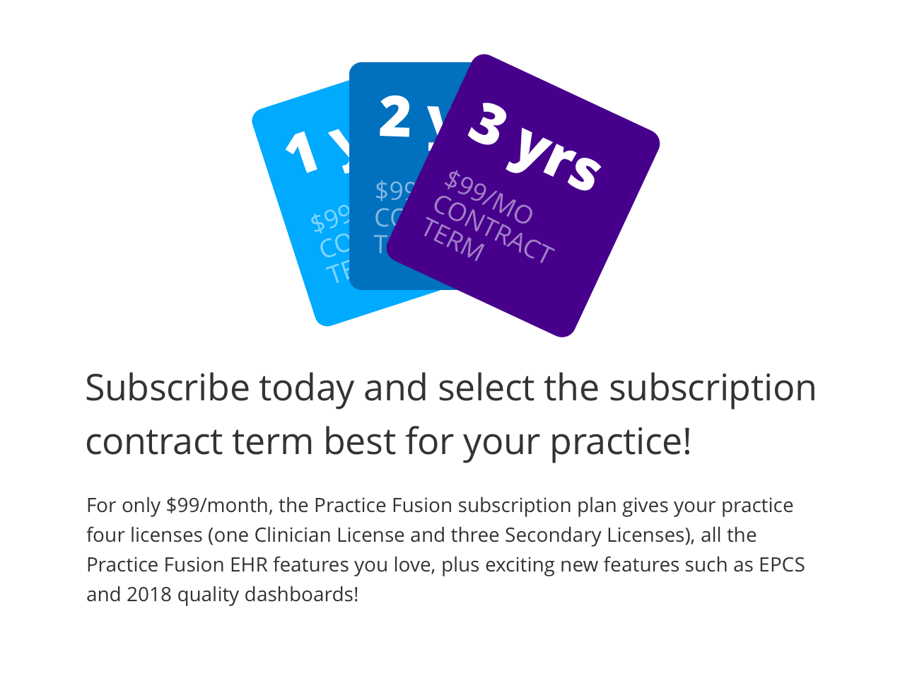 Subscribe today and select the subscription contract term best for your practice!