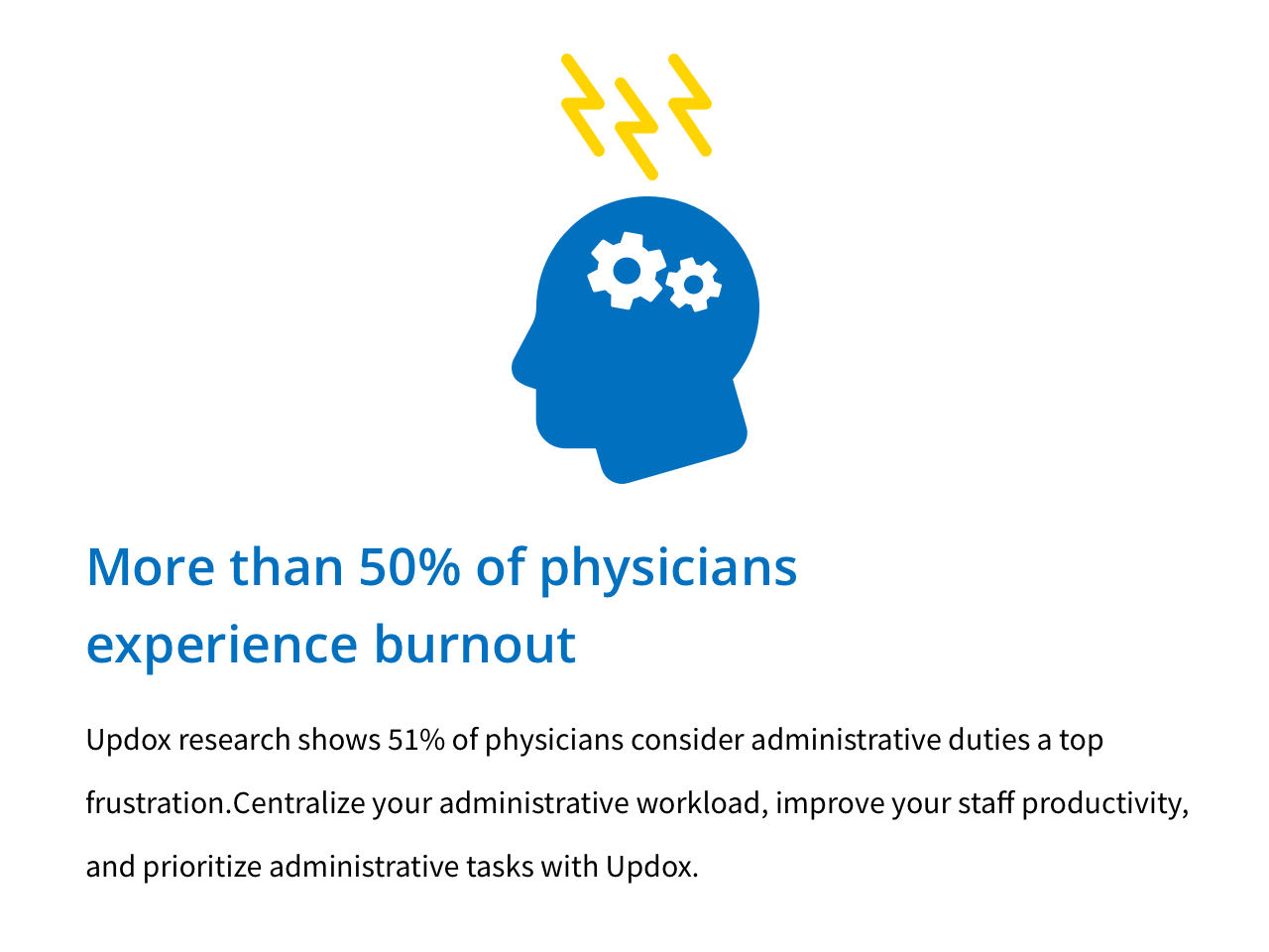 More than 50% of physicians experience burnout. Updox research shows 51% of physicians consider administrative duties a top frustration. Centralize your administrative workload, improve, your staff productivity, and prioritize administrative tasks with Updox.