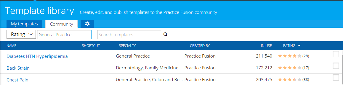 EHR Template Library